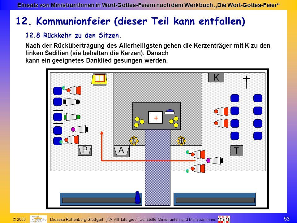 53 © 2006 Diözese Rottenburg-Stuttgart (HA VIII Liturgie / Fachstelle Ministranten und Ministrantinnen Einsatz von MinistrantInnen in Wort-Gottes-Feie