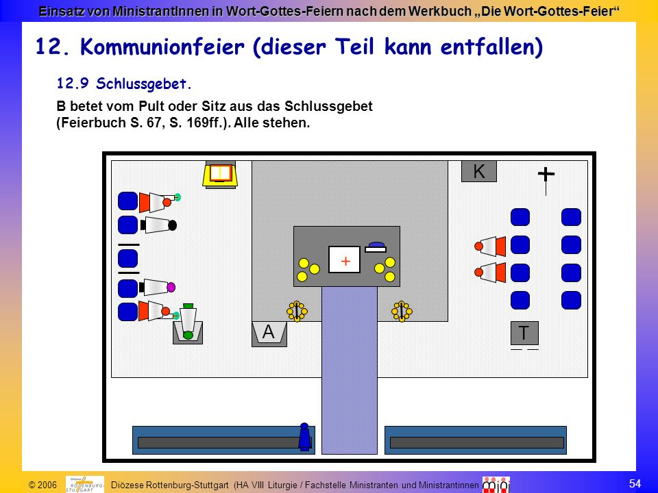 54 © 2006 Diözese Rottenburg-Stuttgart (HA VIII Liturgie / Fachstelle Ministranten und Ministrantinnen Einsatz von MinistrantInnen in Wort-Gottes-Feie