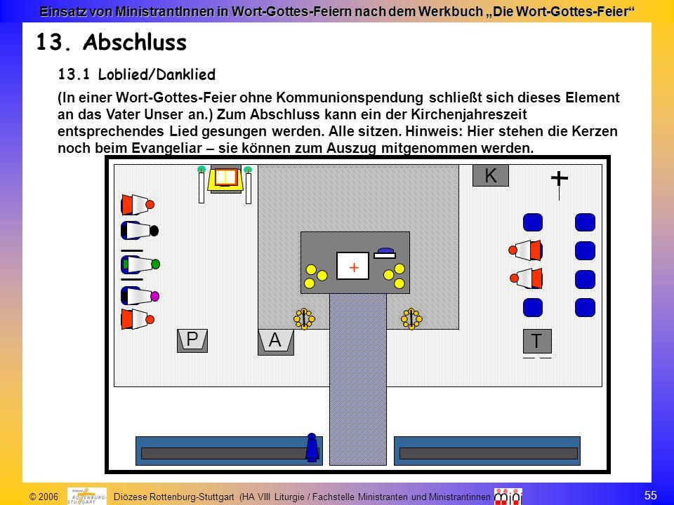 55 © 2006 Diözese Rottenburg-Stuttgart (HA VIII Liturgie / Fachstelle Ministranten und Ministrantinnen Einsatz von MinistrantInnen in Wort-Gottes-Feie