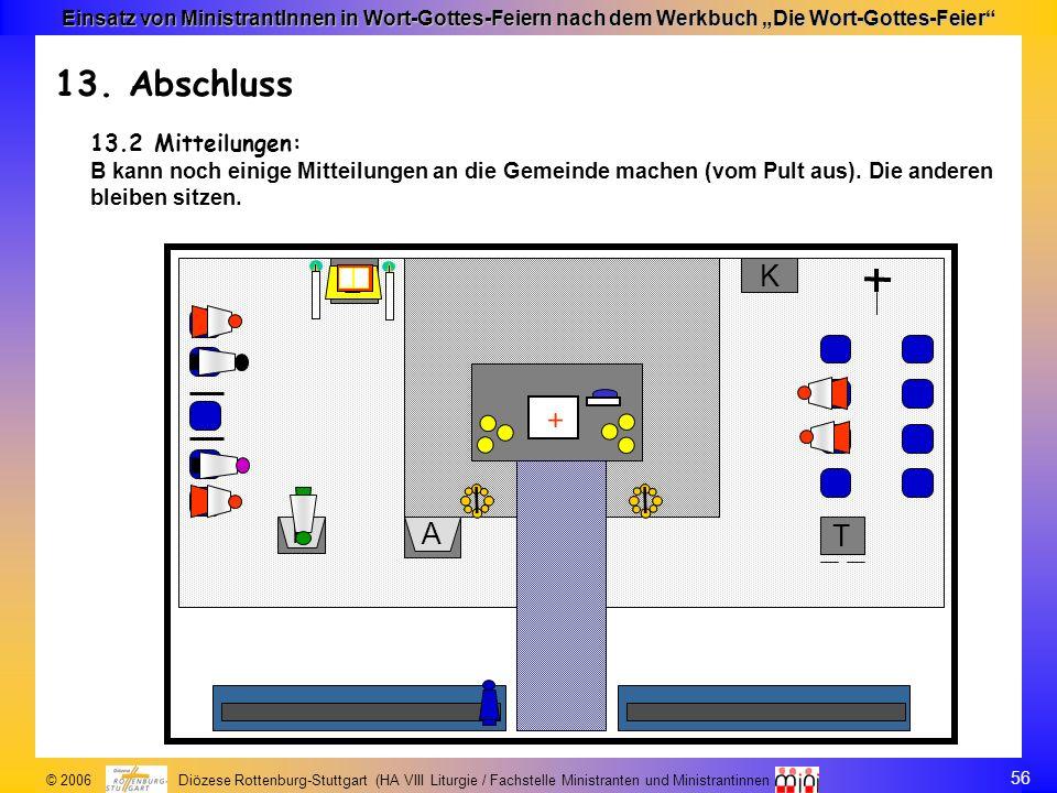 56 © 2006 Diözese Rottenburg-Stuttgart (HA VIII Liturgie / Fachstelle Ministranten und Ministrantinnen Einsatz von MinistrantInnen in Wort-Gottes-Feie