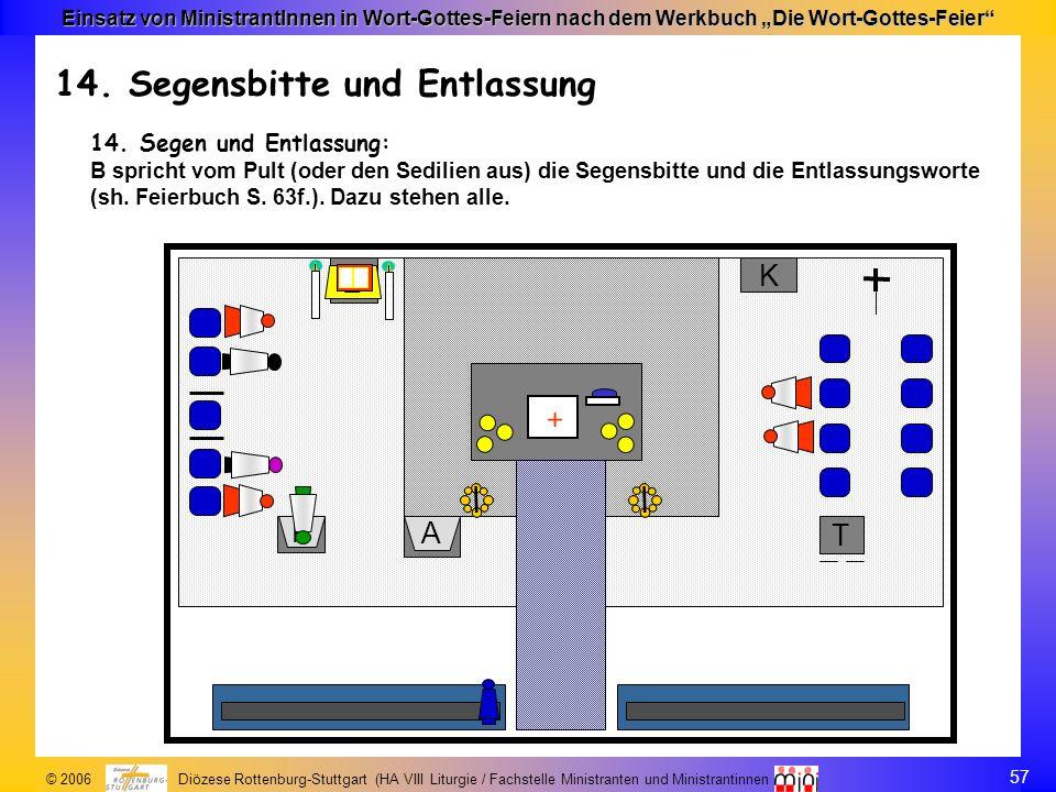 57 © 2006 Diözese Rottenburg-Stuttgart (HA VIII Liturgie / Fachstelle Ministranten und Ministrantinnen Einsatz von MinistrantInnen in Wort-Gottes-Feie