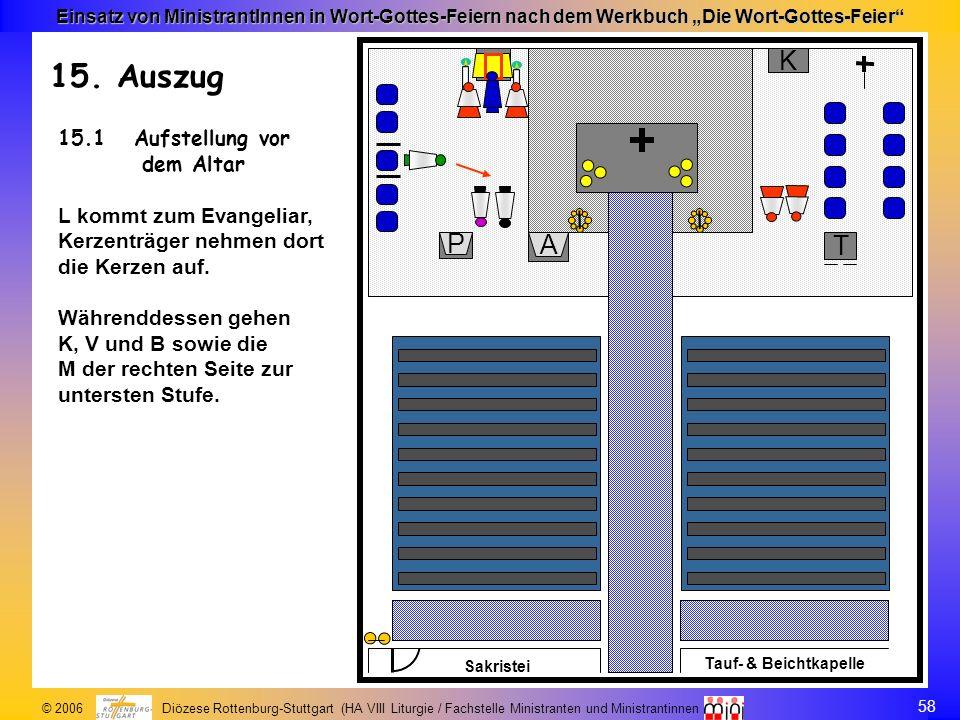 58 © 2006 Diözese Rottenburg-Stuttgart (HA VIII Liturgie / Fachstelle Ministranten und Ministrantinnen Einsatz von MinistrantInnen in Wort-Gottes-Feie