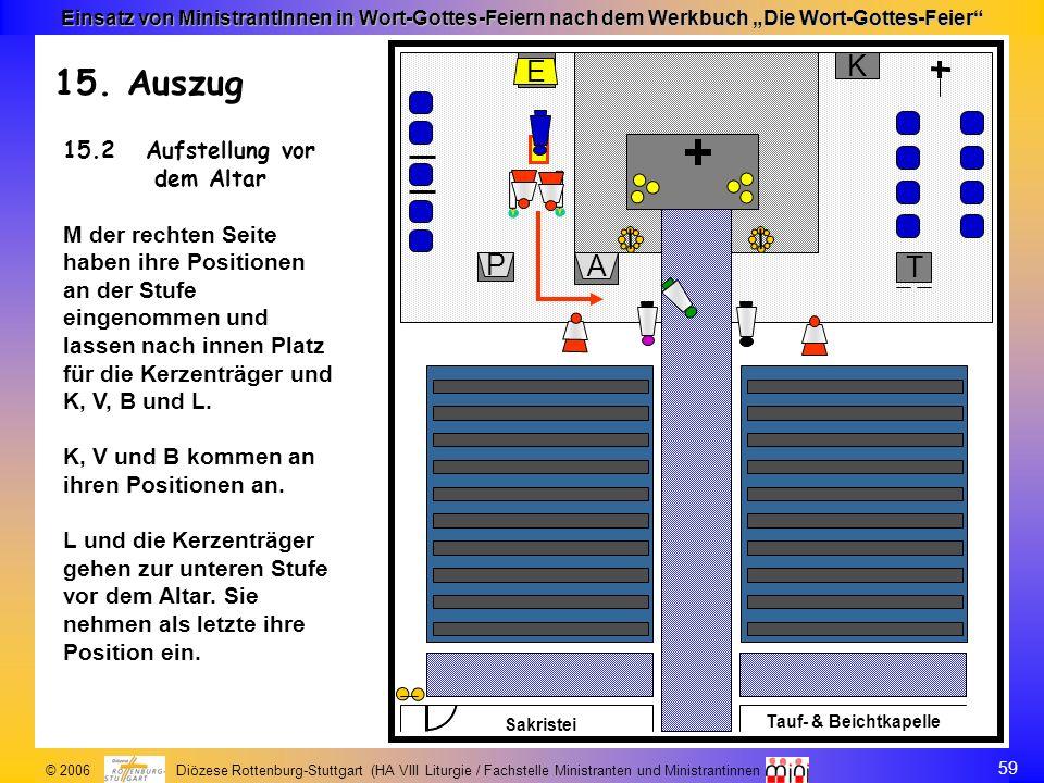 59 © 2006 Diözese Rottenburg-Stuttgart (HA VIII Liturgie / Fachstelle Ministranten und Ministrantinnen Einsatz von MinistrantInnen in Wort-Gottes-Feie