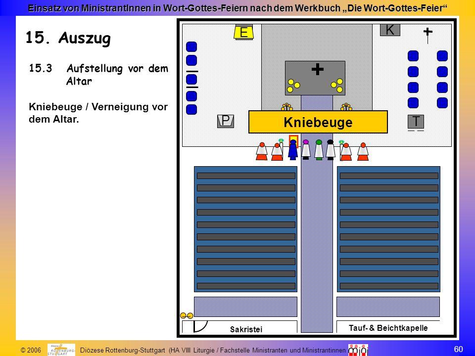 60 © 2006 Diözese Rottenburg-Stuttgart (HA VIII Liturgie / Fachstelle Ministranten und Ministrantinnen Einsatz von MinistrantInnen in Wort-Gottes-Feie
