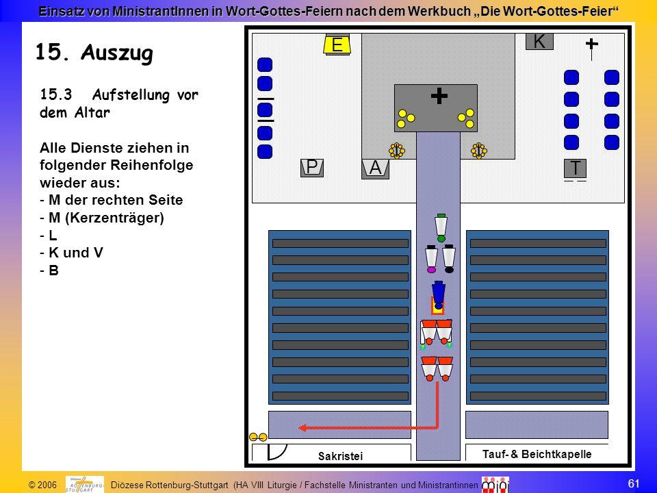 61 © 2006 Diözese Rottenburg-Stuttgart (HA VIII Liturgie / Fachstelle Ministranten und Ministrantinnen Einsatz von MinistrantInnen in Wort-Gottes-Feie