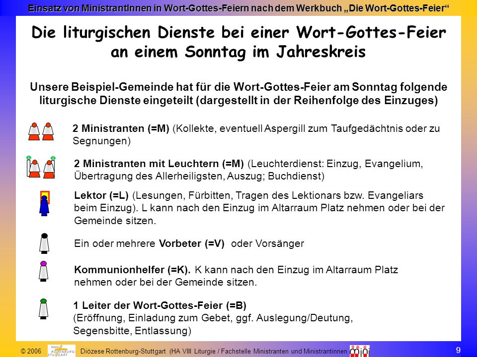 10 © 2006 Diözese Rottenburg-Stuttgart (HA VIII Liturgie / Fachstelle Ministranten und Ministrantinnen Einsatz von MinistrantInnen in Wort-Gottes-Feiern nach dem Werkbuch Die Wort-Gottes-Feier Vorbereitungen vor dem Gottesdienst Ministrantengewänder Liturgische Kleidung für B, K und V (ggf.