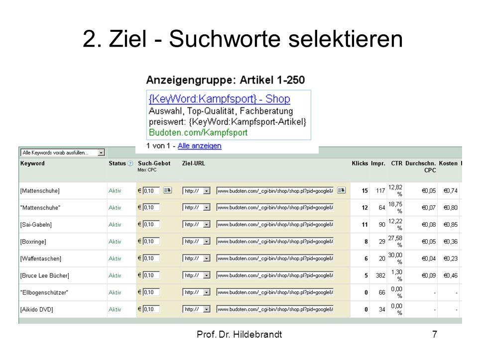 Prof. Dr. Hildebrandt7 2. Ziel - Suchworte selektieren