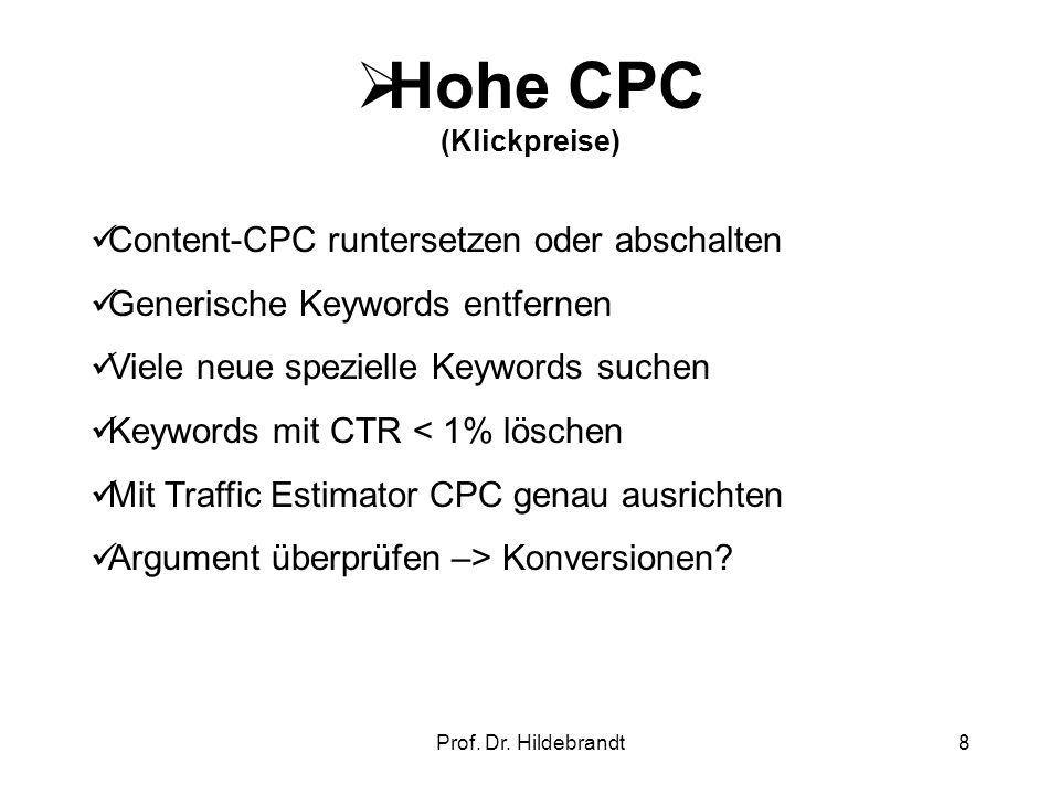 Prof.Dr. Hildebrandt9 Konversionen zu teuer CPC und CTR optimiert.