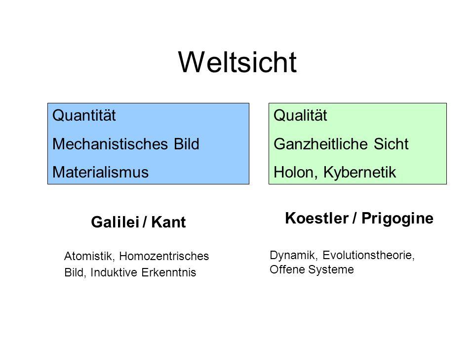 Quantität Mechanistisches Bild Materialismus Qualität Ganzheitliche Sicht Holon, Kybernetik Koestler / Prigogine Dynamik, Evolutionstheorie, Offene Sy