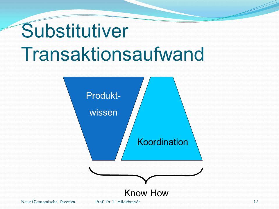 Substitutiver Transaktionsaufwand Produkt- wissen Koordination Know How Neue Ökonomische Theorien12Prof. Dr. T. Hildebrandt