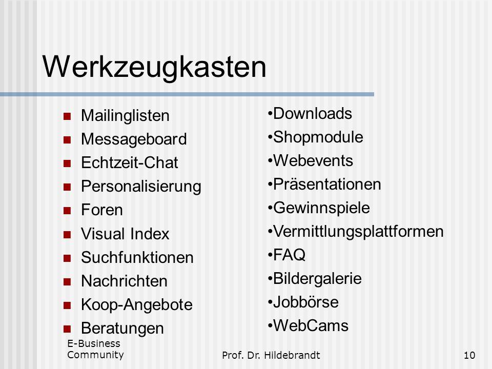 E-Business CommunityProf. Dr. Hildebrandt10 Mailinglisten Messageboard Echtzeit-Chat Personalisierung Foren Visual Index Suchfunktionen Nachrichten Ko