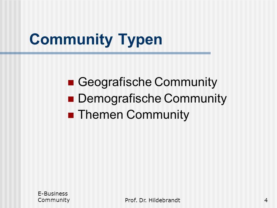 E-Business CommunityProf. Dr. Hildebrandt4 Community Typen Geografische Community Demografische Community Themen Community