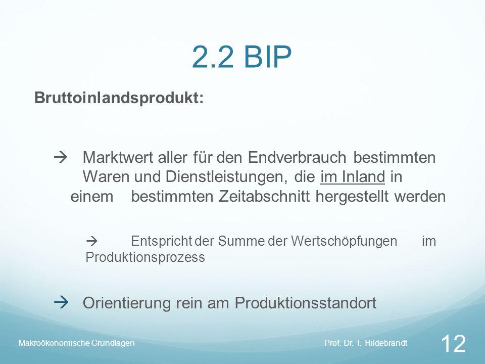 2.2 BIP Bruttoinlandsprodukt: Marktwert aller für den Endverbrauch bestimmten Waren und Dienstleistungen, die im Inland in einem bestimmten Zeitabschn