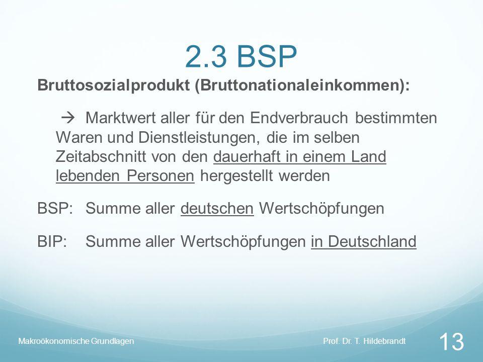2.3 BSP Bruttosozialprodukt (Bruttonationaleinkommen): Marktwert aller für den Endverbrauch bestimmten Waren und Dienstleistungen, die im selben Zeita