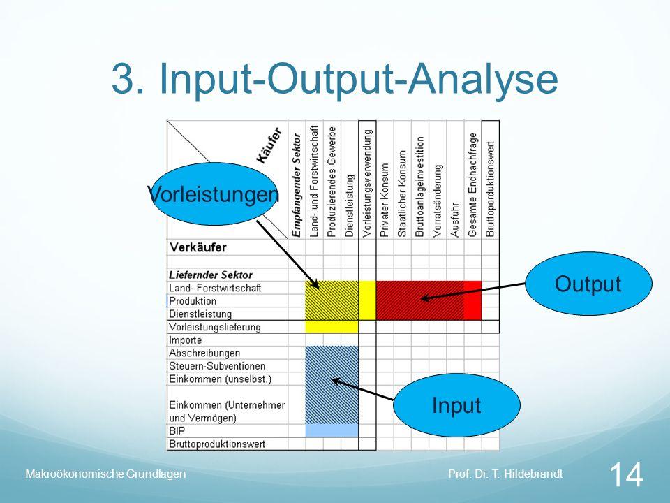 3. Input-Output-Analyse Vorleistungen Input Output Prof. Dr. T. Hildebrandt 14 Makroökonomische Grundlagen