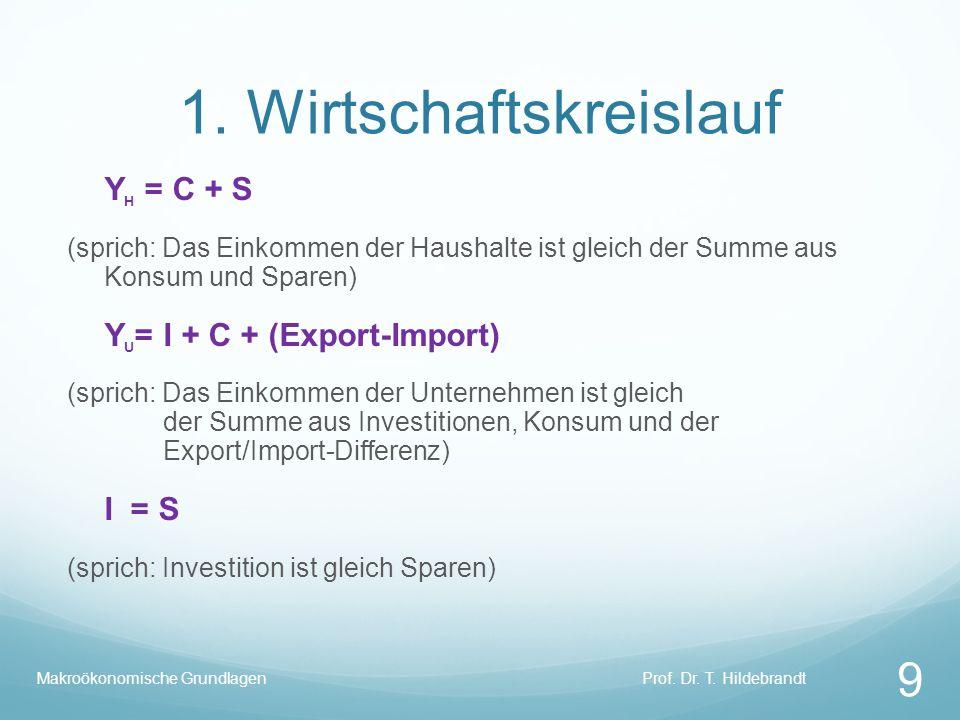 2. Die Volkswirtschaftliche Gesamtrechnung Prof. Dr. T. Hildebrandt 10 Makroökonomische Grundlagen