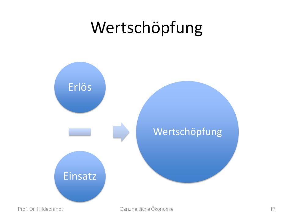 Wertschöpfung Prof. Dr. HildebrandtGanzheitliche Ökonomie17