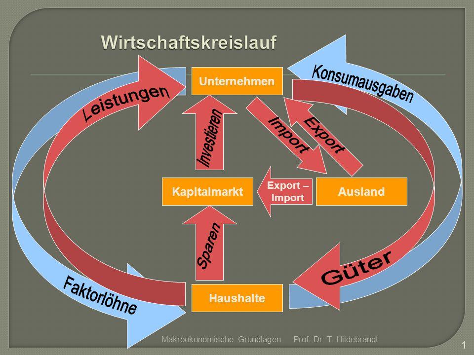 Prof. Dr. T. Hildebrandt 12 Makroökonomische Grundlagen