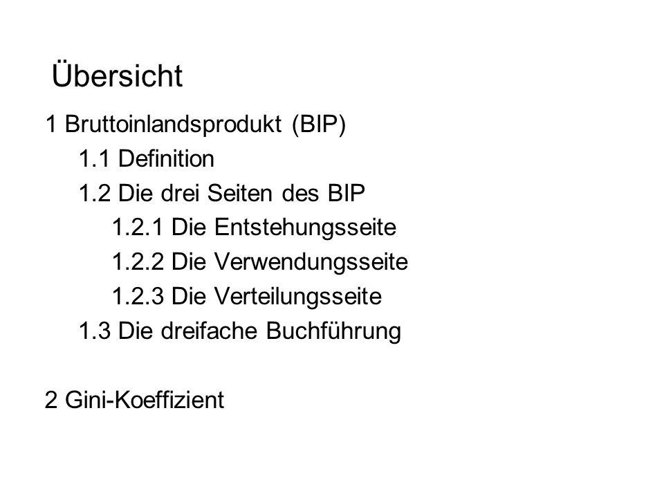 Übersicht 1 Bruttoinlandsprodukt (BIP) 1.1 Definition 1.2 Die drei Seiten des BIP 1.2.1 Die Entstehungsseite 1.2.2 Die Verwendungsseite 1.2.3 Die Vert