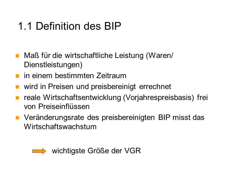 1.1 Definition des BIP Maß für die wirtschaftliche Leistung (Waren/ Dienstleistungen) in einem bestimmten Zeitraum wird in Preisen und preisbereinigt