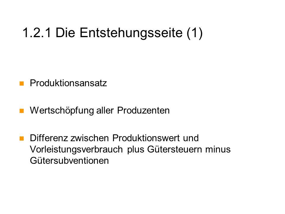 1.2.1 Die Entstehungsseite (1) Produktionsansatz Wertschöpfung aller Produzenten Differenz zwischen Produktionswert und Vorleistungsverbrauch plus Güt