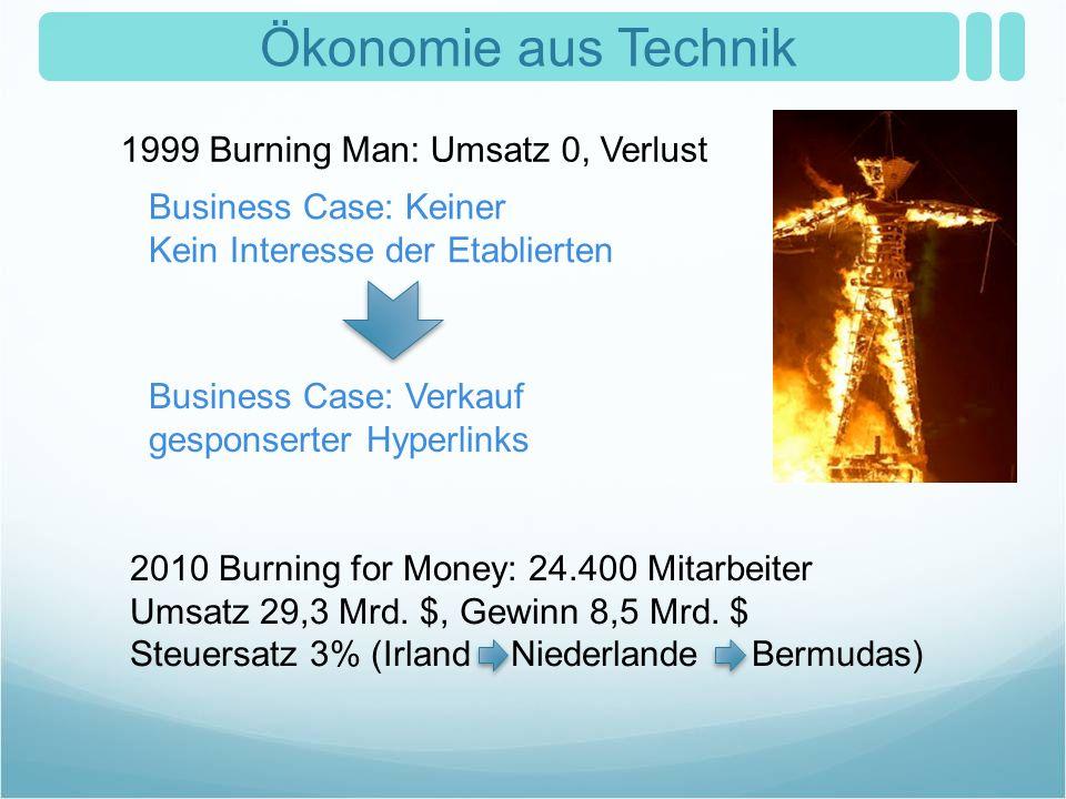 Ökonomie aus Technik 1999 Burning Man: Umsatz 0, Verlust 2010 Burning for Money: 24.400 Mitarbeiter Umsatz 29,3 Mrd. $, Gewinn 8,5 Mrd. $ Steuersatz 3