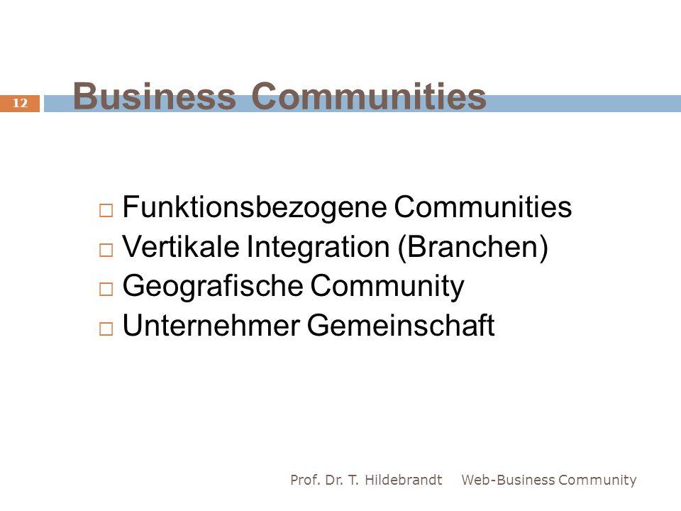 Business Communities Funktionsbezogene Communities Vertikale Integration (Branchen) Geografische Community Unternehmer Gemeinschaft Web-Business Commu