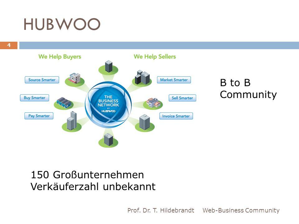 HUBWOO Web-Business CommunityProf. Dr. T. Hildebrandt 4 150 Großunternehmen Verkäuferzahl unbekannt B to B Community