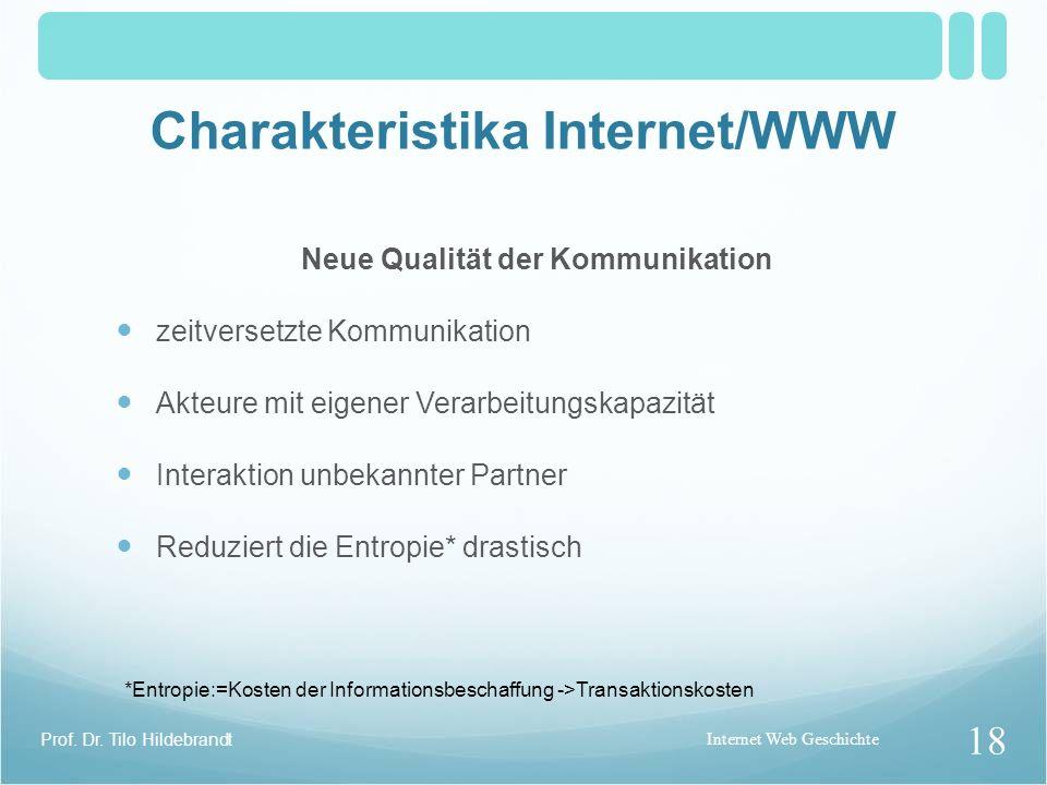 News GroupFiletransfer Internet Interconnected Network Weltweites Netzwerk; ermöglicht die Nutzung verschiedener Dienste Definition: Dient der Recherc