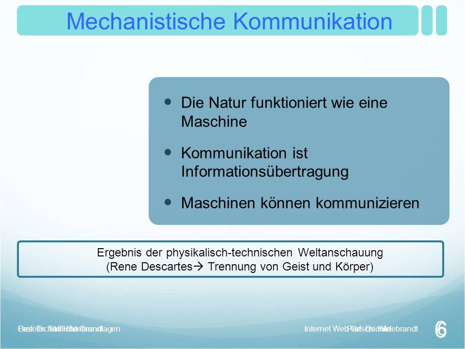 Internet Web Geschichte Prof.Dr.