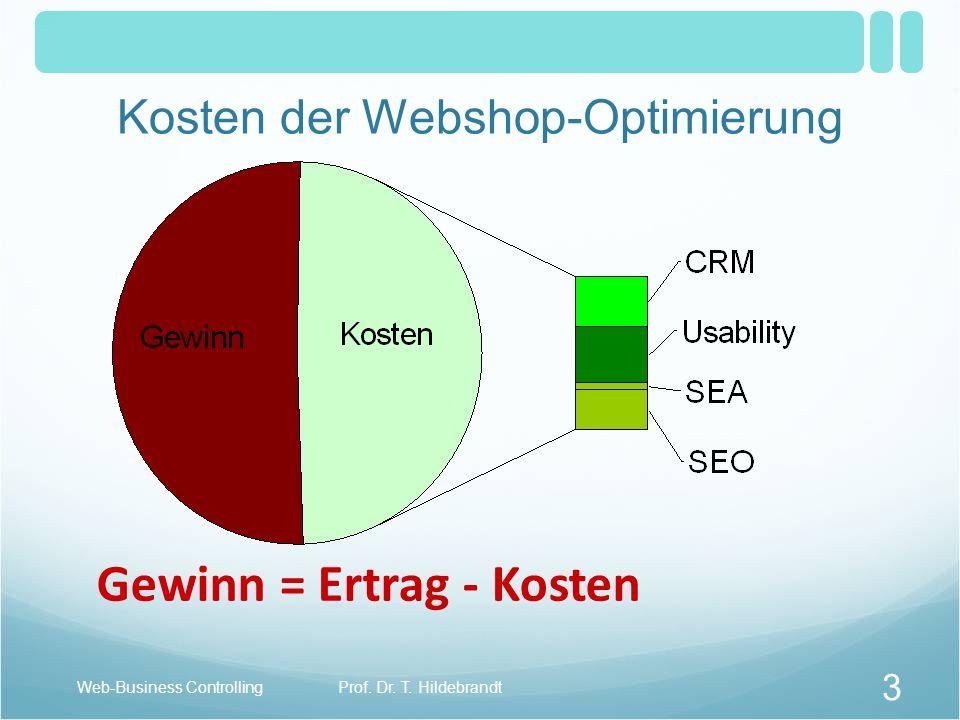 Kosten der Webshop-Optimierung Gewinn = Ertrag - Kosten Web-Business Controlling 3 Prof. Dr. T. Hildebrandt