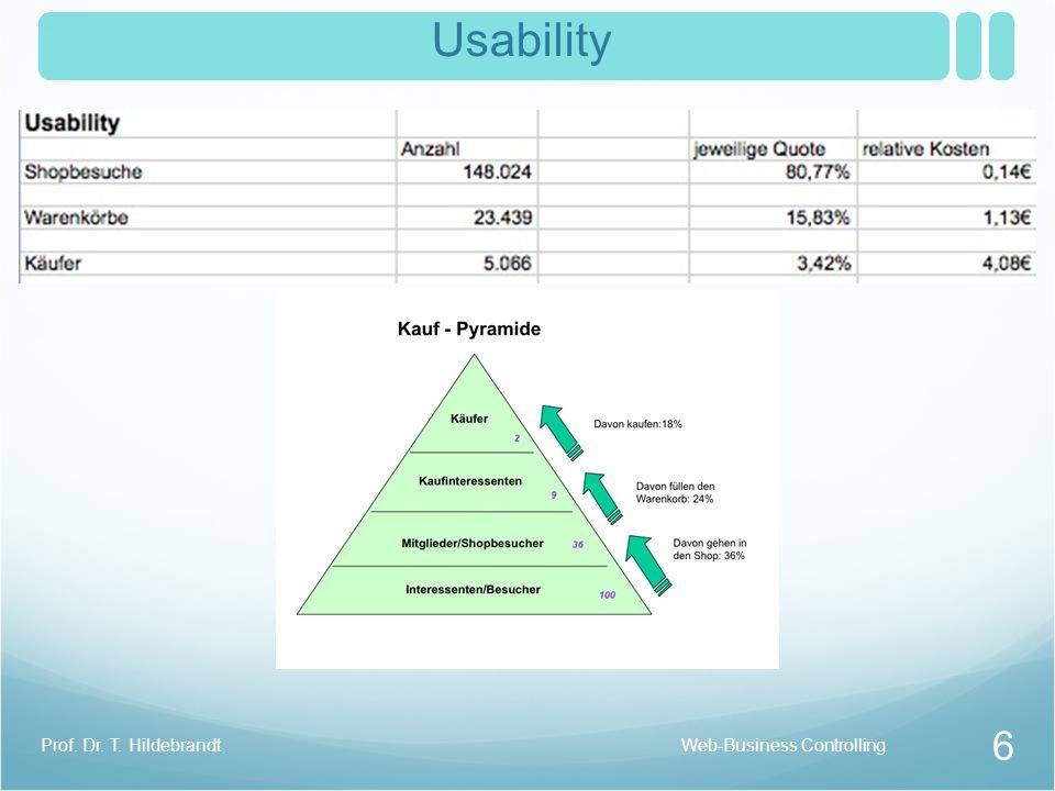 Usability 6 Prof. Dr. T. HildebrandtWeb-Business Controlling