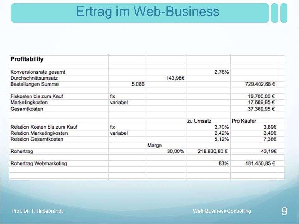 Ertrag im Web-Business 9 Prof. Dr. T. HildebrandtWeb-Business Controlling
