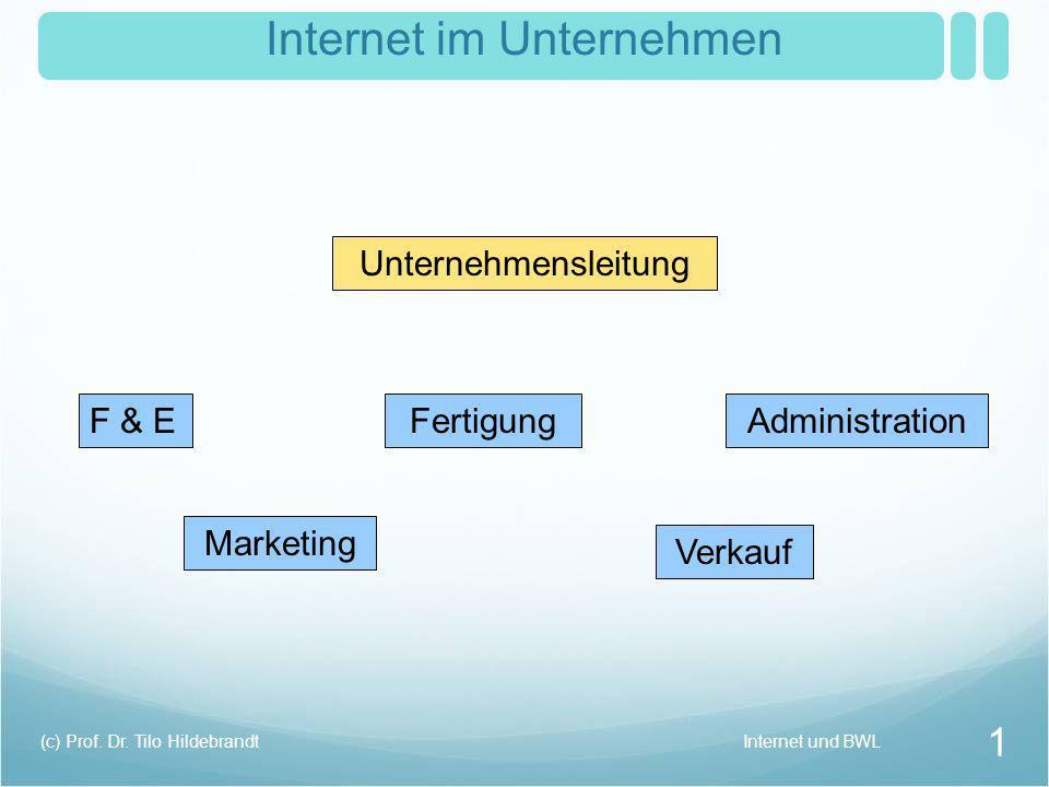 Internet im Unternehmen Unternehmensleitung F & E Marketing Fertigung Verkauf Administration Internet und BWL 1 (c) Prof. Dr. Tilo Hildebrandt