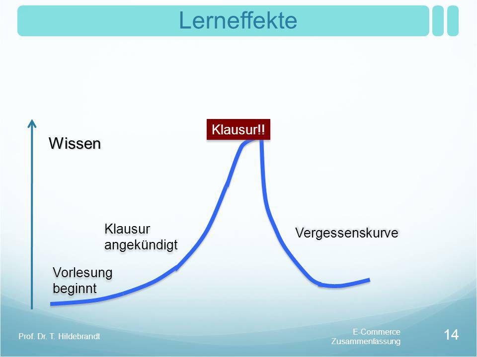 Lerneffekte E-Commerce Zusammenfassung Prof. Dr. T. Hildebrandt 14 Wissen Vorlesung beginnt Vorlesung beginnt Klausur angekündigt Klausur!! Vergessens