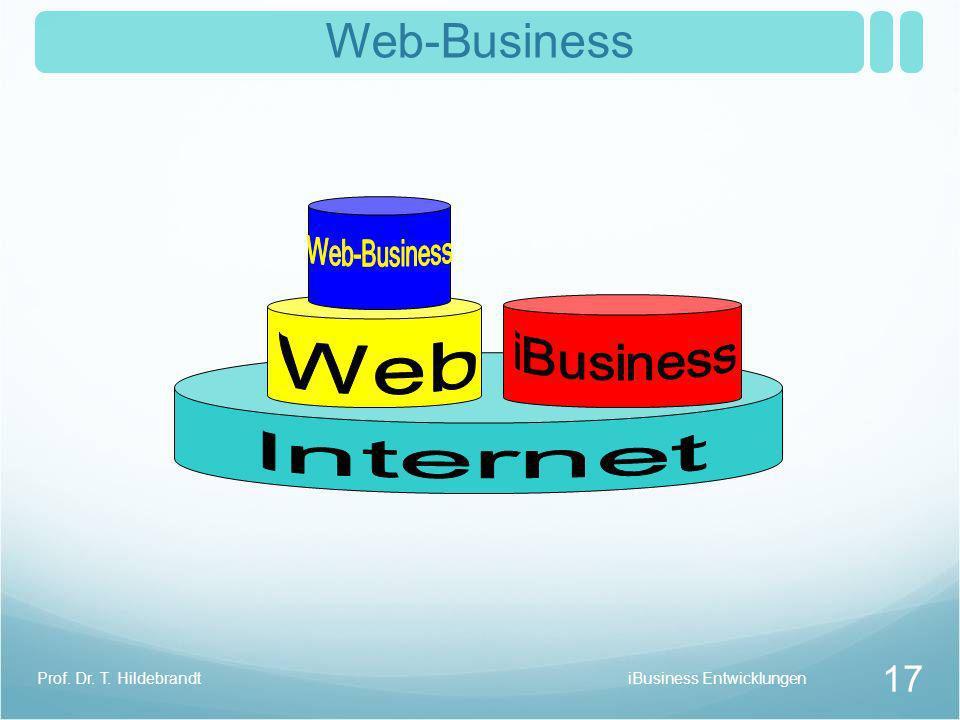 iBusiness Entwicklungen 17 Prof. Dr. T. Hildebrandt Web-Business