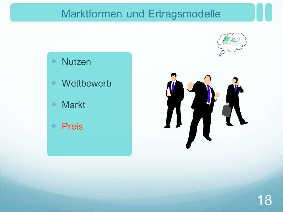 Marktformen und Ertragsmodelle 18 Nutzen Wettbewerb Markt Preis