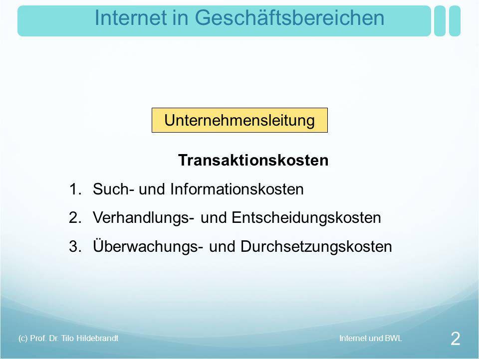 Internet in Geschäftsbereichen Unternehmensleitung Transaktionskosten 1.Such- und Informationskosten 2.Verhandlungs- und Entscheidungskosten 3.Überwac