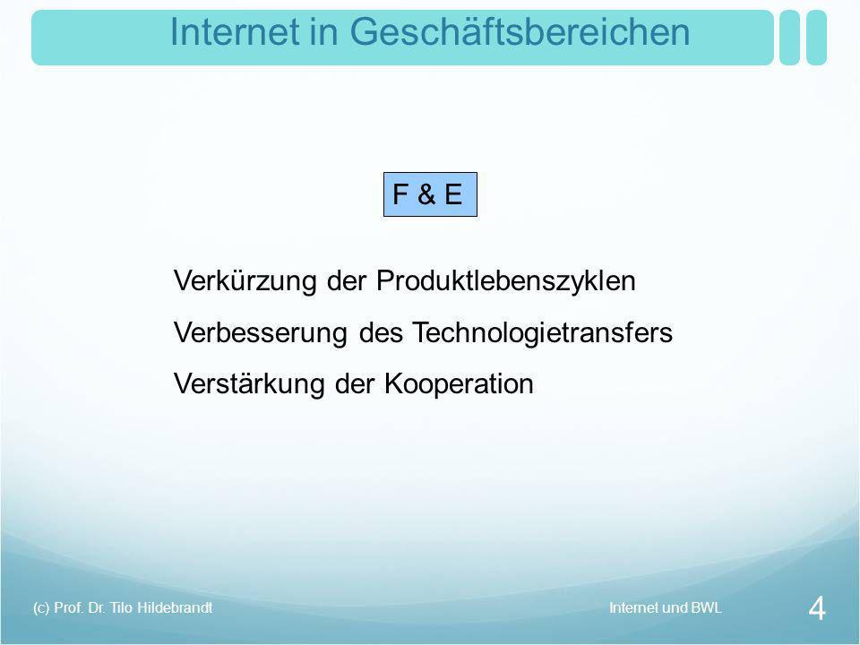 Internet in Geschäftsbereichen F & E Verkürzung der Produktlebenszyklen Verbesserung des Technologietransfers Verstärkung der Kooperation Internet und