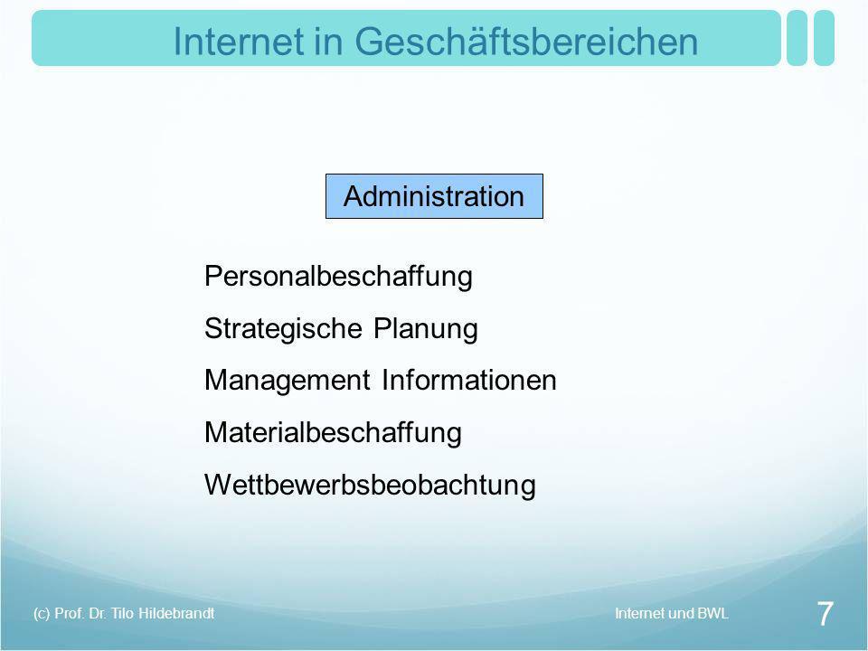 Internet in Geschäftsbereichen Administration Personalbeschaffung Strategische Planung Management Informationen Materialbeschaffung Wettbewerbsbeobach
