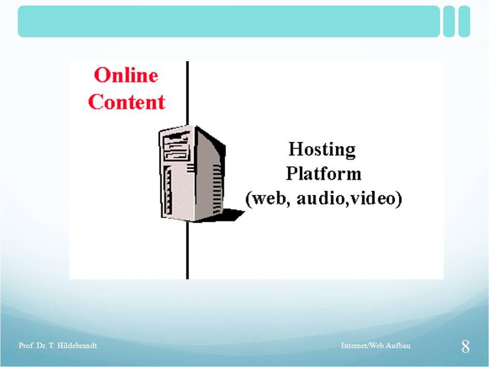 Internet/Web Aufbau 8 Prof. Dr. T. Hildebrandt