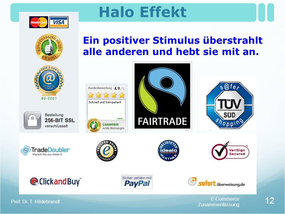 Halo Effekt E-Commerce Zusammenfassung Prof. Dr. T. Hildebrandt 12 Ein positiver Stimulus überstrahlt alle anderen und hebt sie mit an.
