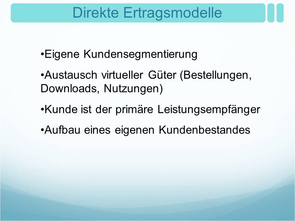 Web-Business Praxis Handel (Web-Shop) 1.Besuchergewinnung 2.