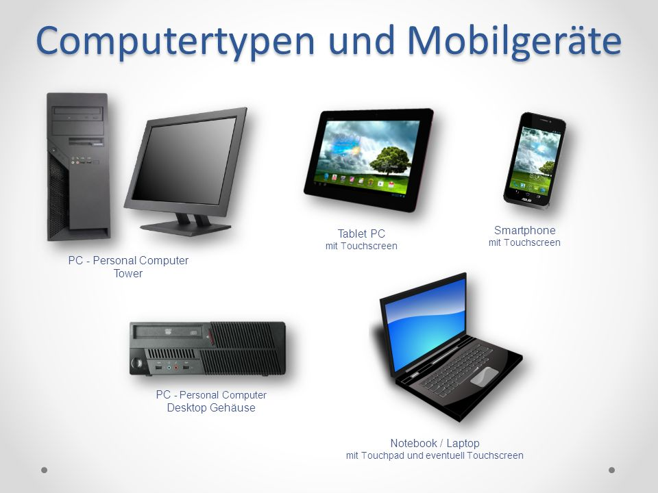 Computertypen und Mobilgeräte PC - Personal Computer Tower Tablet PC mit Touchscreen PC - Personal Computer Desktop Gehäuse Smartphone mit Touchscreen Notebook / Laptop mit Touchpad und eventuell Touchscreen