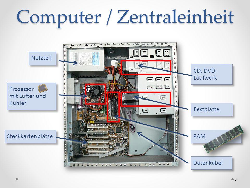 Computer / Zentraleinheit 5 Datenkabel RAM Festplatte CD, DVD- Laufwerk Netzteil Prozessor mit Lüfter und Kühler Steckkartenplätze