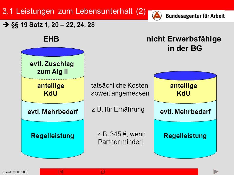 Stand: 18.03.2005 §§ 19 Satz 1, 20 – 22, 24, 28 tatsächliche Kosten soweit angemessen z.B. 345, wenn Partner minderj. z.B. für Ernährung EHB nicht Erw
