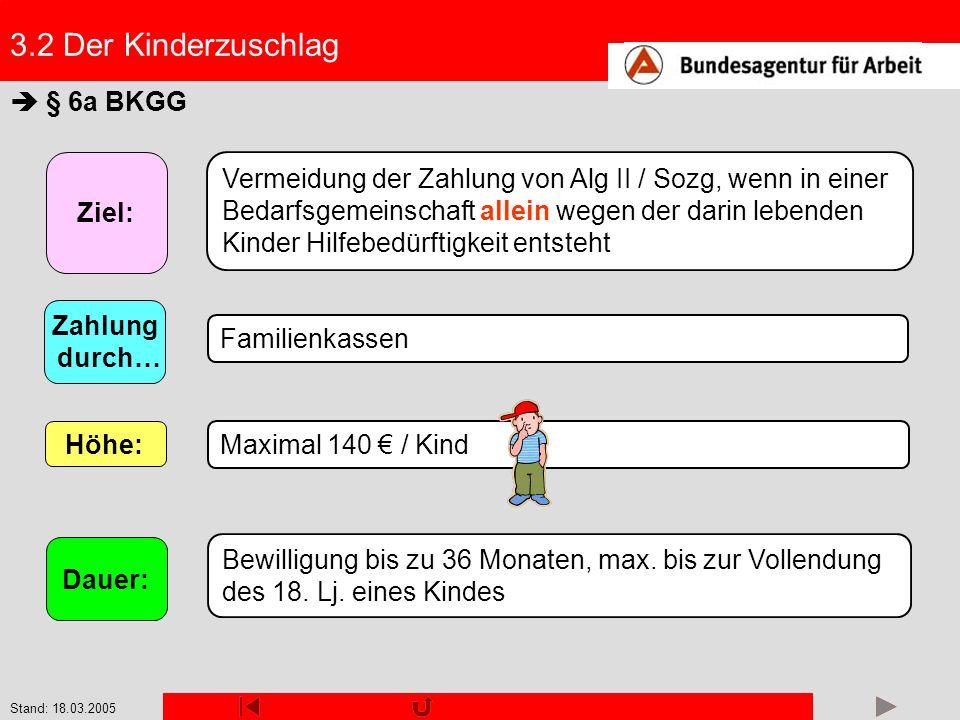 Stand: 18.03.2005 Ziel: Vermeidung der Zahlung von Alg II / Sozg, wenn in einer Bedarfsgemeinschaft allein wegen der darin lebenden Kinder Hilfebedürf