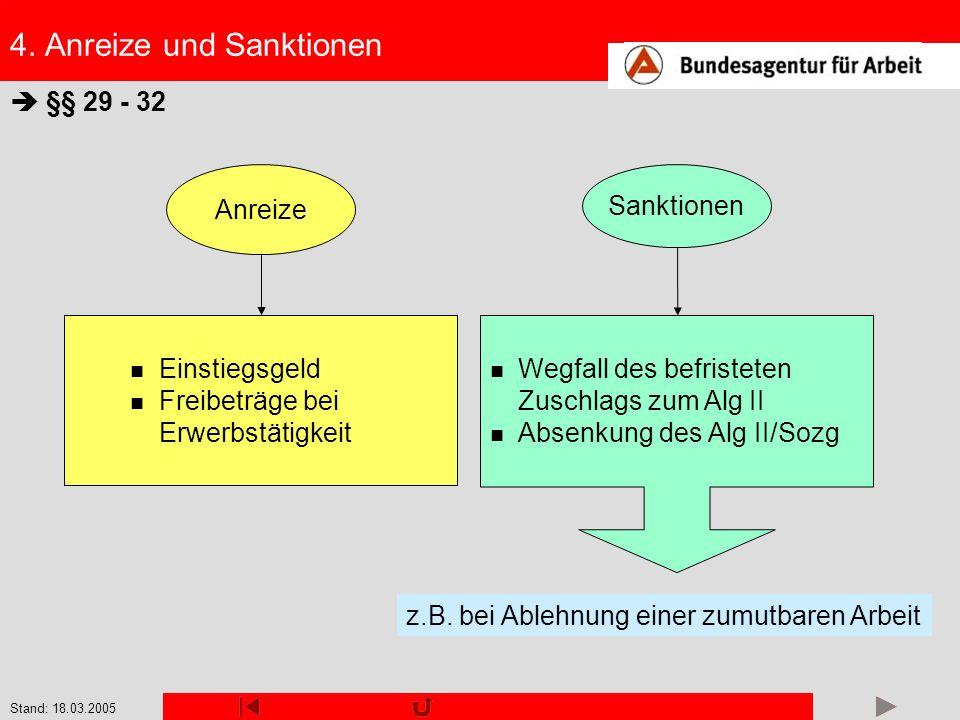 Stand: 18.03.2005 Einstiegsgeld Freibeträge bei Erwerbstätigkeit Wegfall des befristeten Zuschlags zum Alg II Absenkung des Alg II/Sozg z.B. bei Ableh