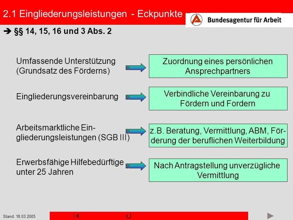 Stand: 18.03.2005 Umfassende Unterstützung (Grundsatz des Förderns) Zuordnung eines persönlichen Ansprechpartners Eingliederungsvereinbarung Verbindli