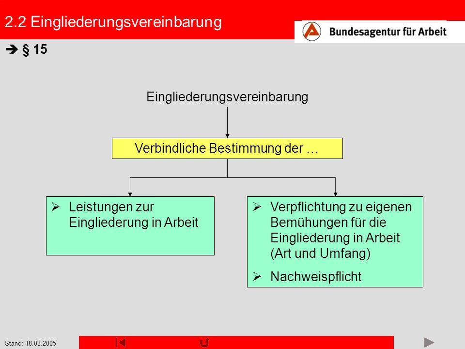Stand: 18.03.2005 § 15 Verbindliche Bestimmung der … Leistungen zur Eingliederung in Arbeit Verpflichtung zu eigenen Bemühungen für die Eingliederung